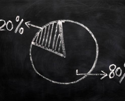 gre quantitative percents