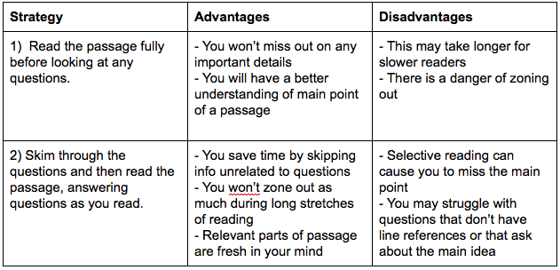 Advantage and disadvantage of sat