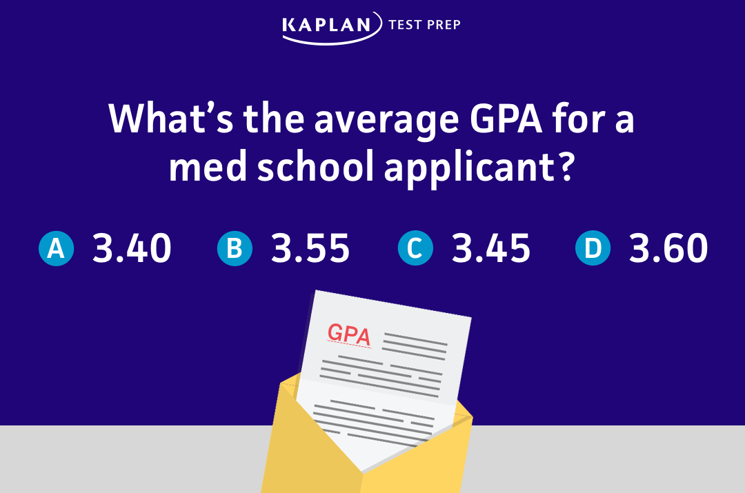How to study for the mcat in 3 months kaplan test prep learn more about the mcat pronofoot35fo Image collections