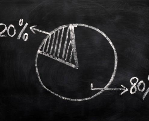 GMAT Quantitative: Complex Percent Questions