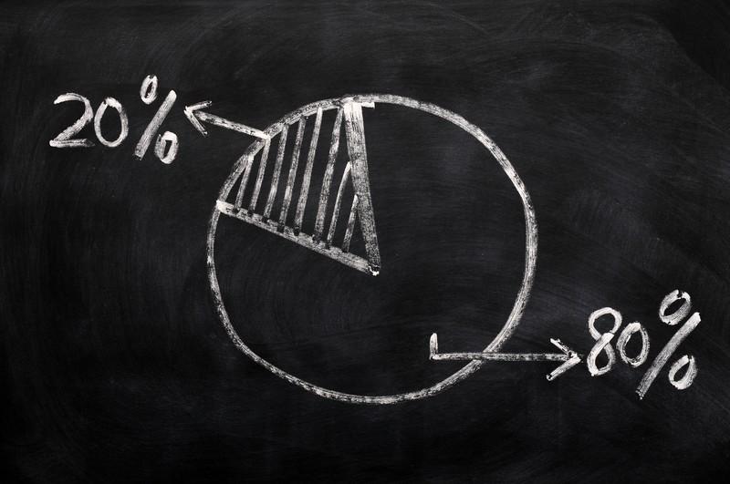 GMAT Quantitative: Complex Percent Questions - Kaplan Test Prep