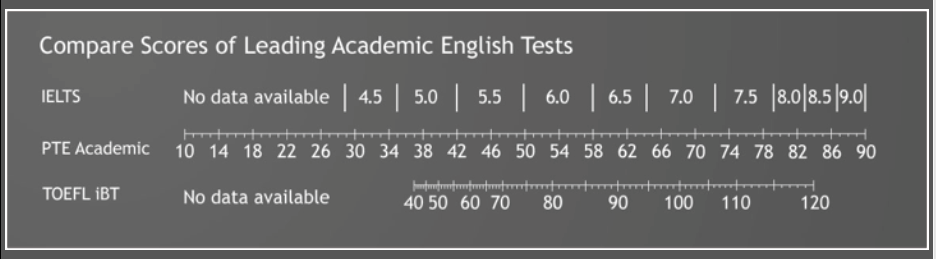 sat essay vs toefl essay The sat essay is scored separately from the rest of the sat now, thanks to the changes that went into effect in march 2016 while the essay is now optional (you don't automatically have to take it every time you take the sat), s ome colleges still require students to submit sat essay scores with their applicationslearning how to consistently write a perfect sat essay will be a huge boost to.
