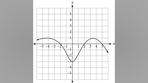 past math