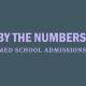med-school-admissions-statistics-numbers