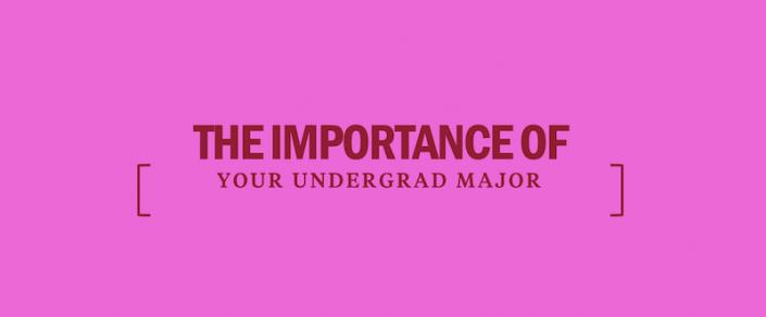 importance-of-your-undergraduate-major-if-no-graduate-school