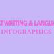 psat-writing-language-infographics