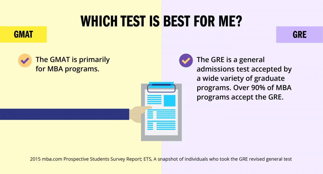 11-gre-or-gmat-which-test-is-best-for-you