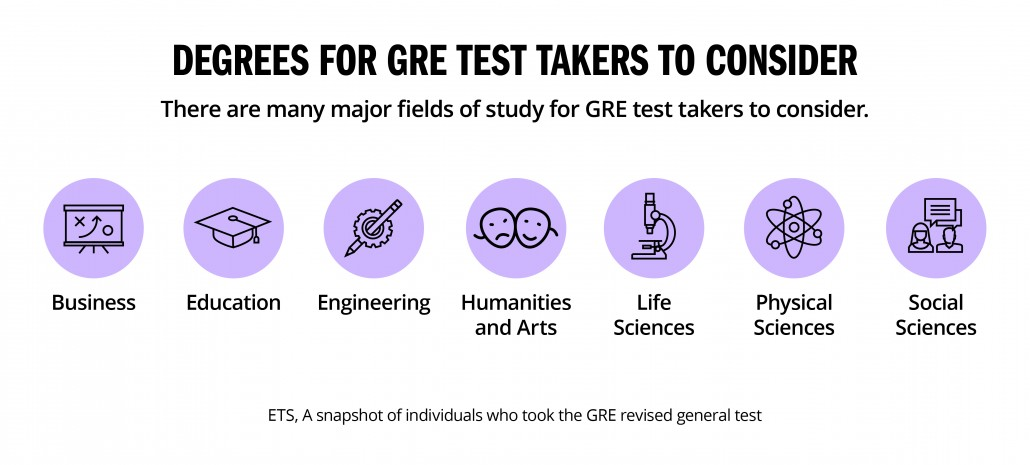 3-gre-takers-consider-degrees