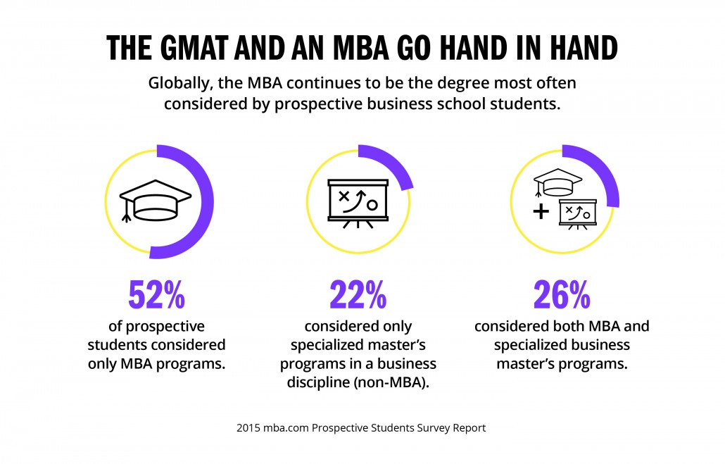 5-gmat-mba-data