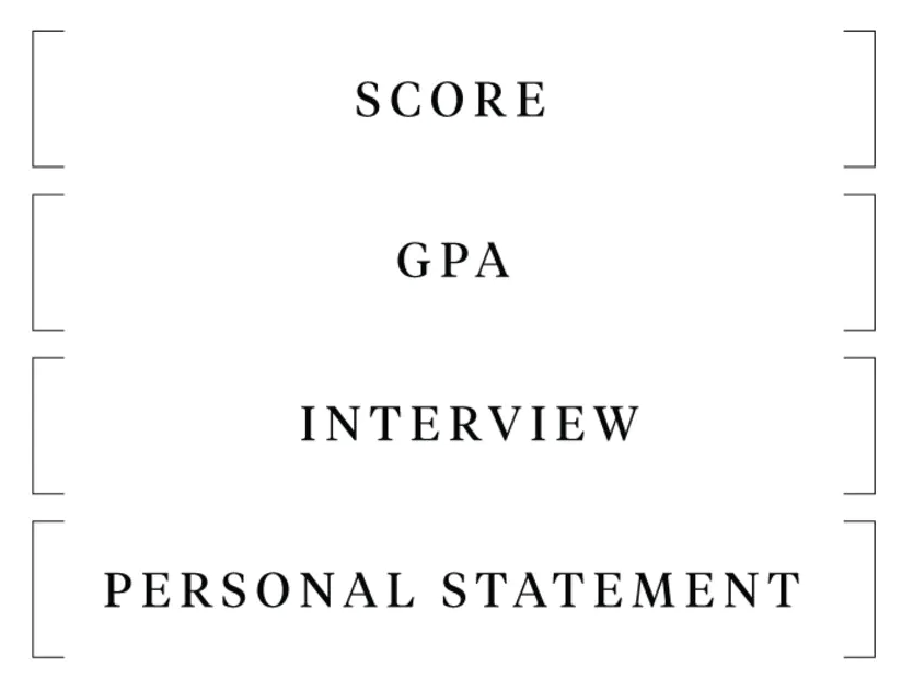 medical-school-application-interview-process-mcat-kaplan