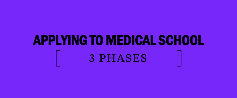 applying-to-med-school-medical-school-application-phases